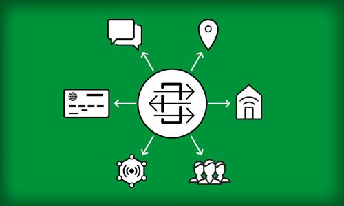 The State of API Gateways