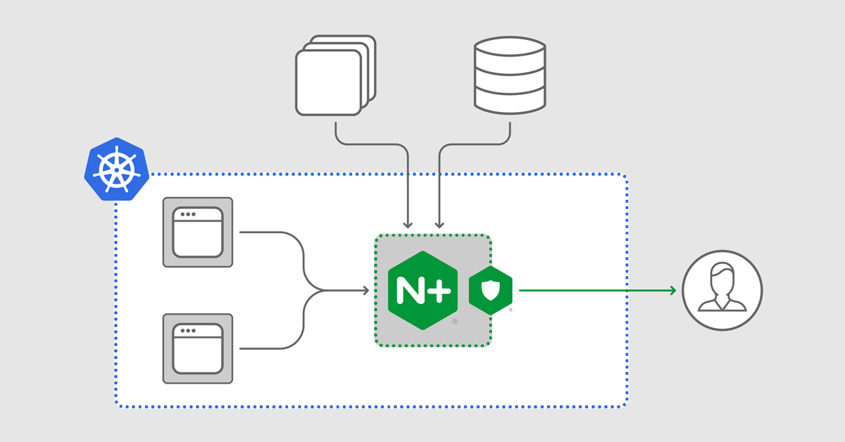 Securing Your Apps in Kubernetes with NGINX App Protect - NGINX
